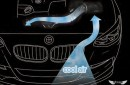 Sistema de Admisión GruppeM en Fibra de Carbono para BMW M135i (F20)